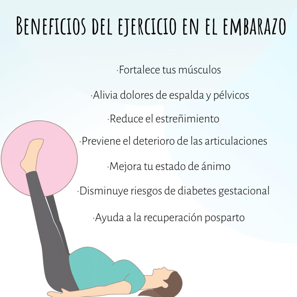 Beneficios del ejercicio en el embarazo